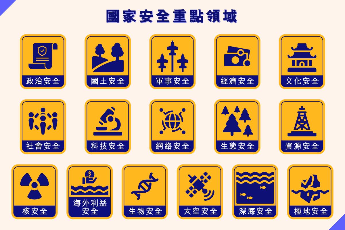 minisite_illustration_guojiaanquanzhongdianlingyu-01